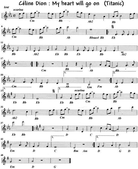 partition piano chanson connue